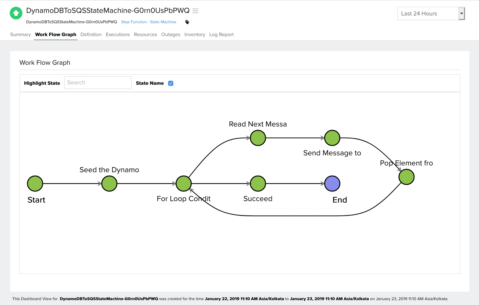 AWS Step Functions Monitoring Integration | Site24x7 Documentation