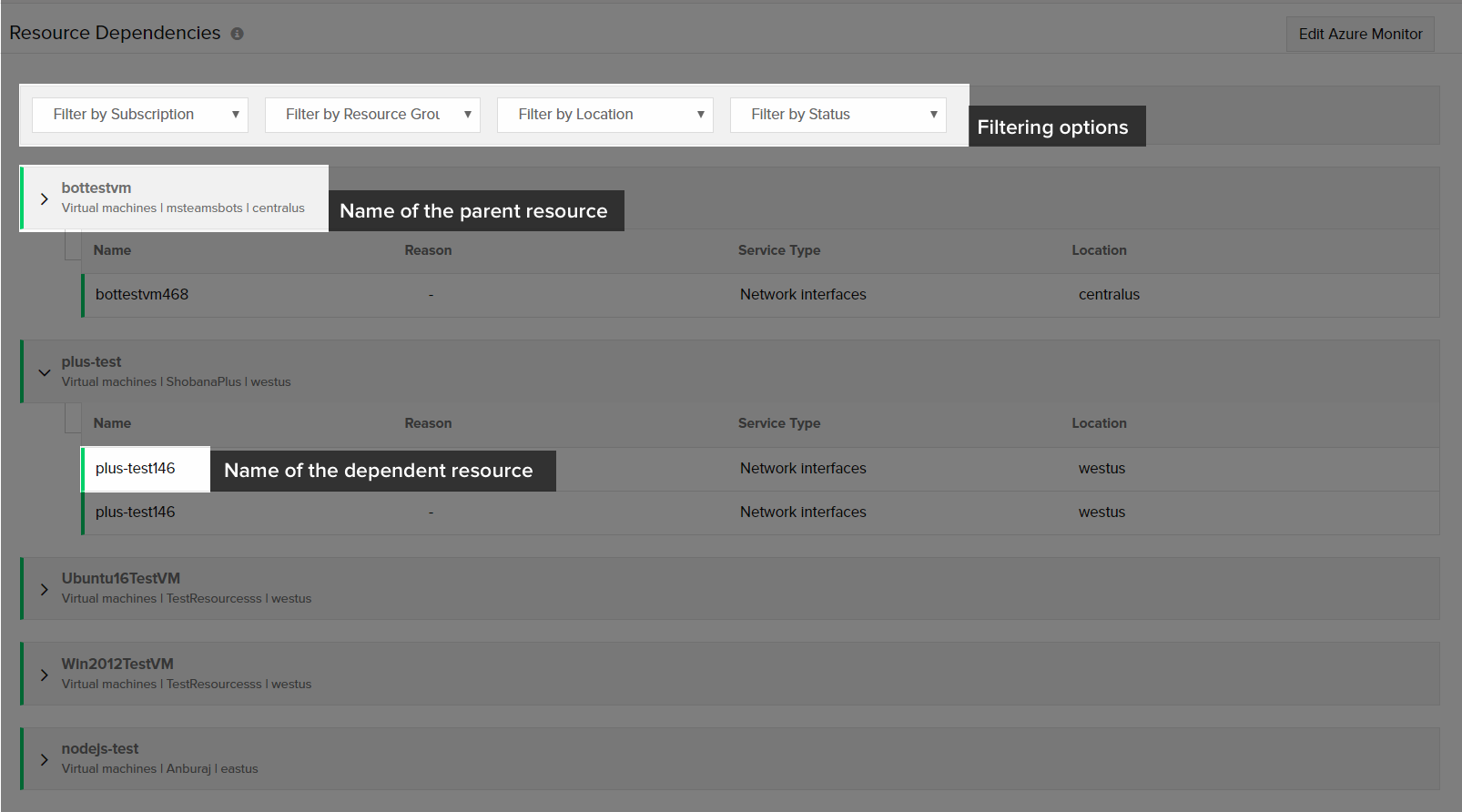 Add Azure Monitor | Online Help Site24x7