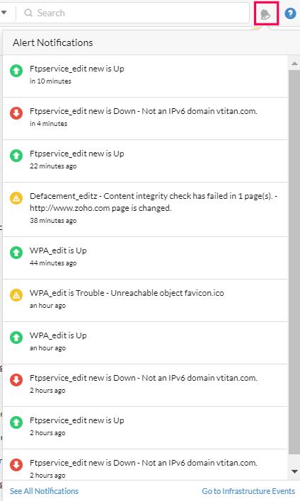 Browser Notifications | Online Help Site24x7