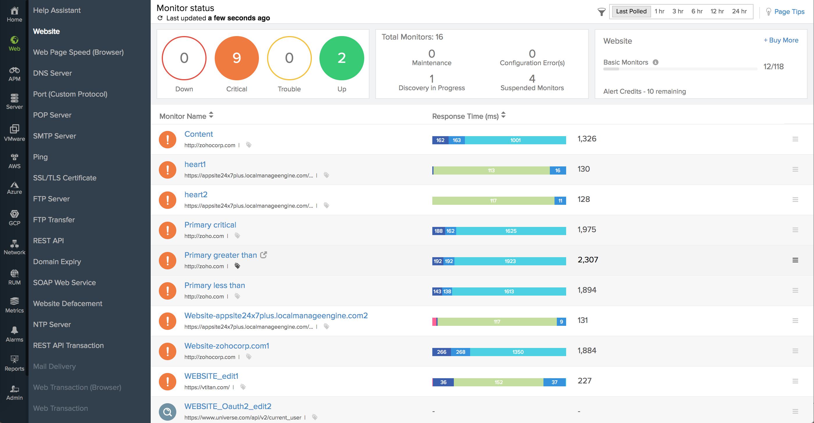 Online website monitoring