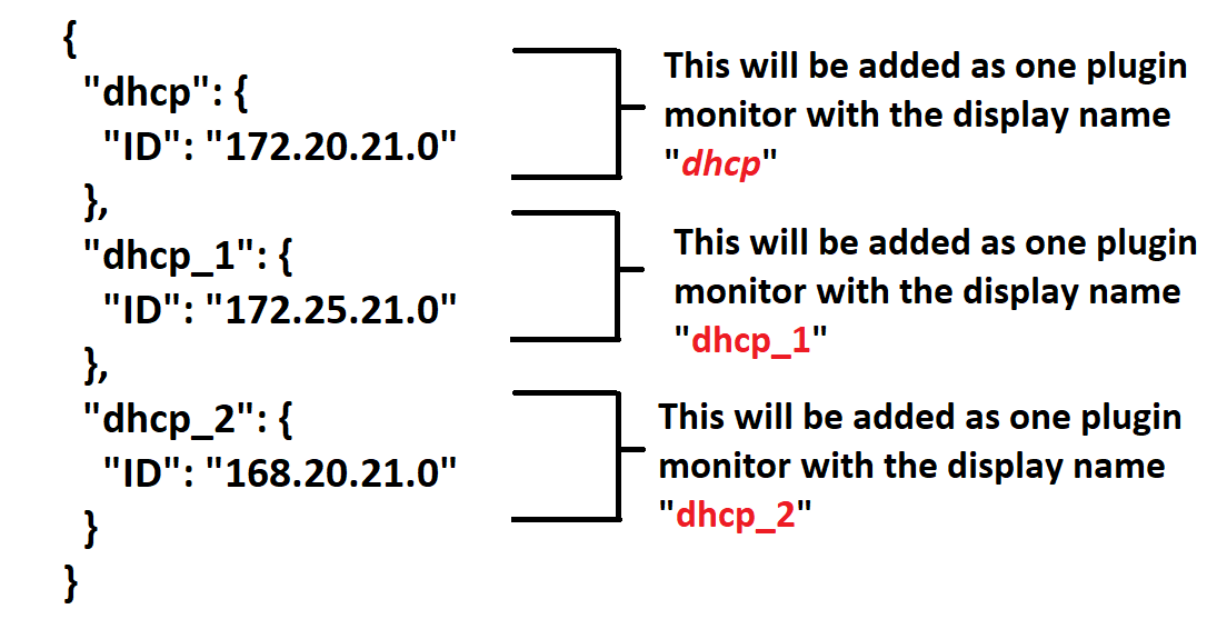 Adding a monitor | Online Help Site24x7